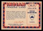 1959 Fleer Indian #70   Eskimo on seal hunt Back Thumbnail