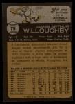 1973 Topps #79  Jim Willoughby  Back Thumbnail