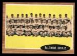 1962 Topps #476   Orioles Team Front Thumbnail