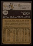 1973 Topps #102  Rudy May  Back Thumbnail