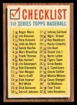 1962 Topps #22 COR  Checklist 1 Front Thumbnail