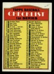 1972 Topps #4   Checklist 1 Front Thumbnail