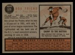 1962 Topps #520  Bob Friend  Back Thumbnail