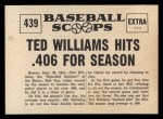 1961 Nu-Card Scoops #439   -   Ted Williams Hits .406 for Season Back Thumbnail
