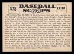 1961 Nu-Card Scoops #478   -   Harvey Haddix  Haddix Pitches 12 Perfect Innings Back Thumbnail