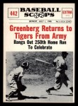 1961 Nu-Card Scoops #442   -   Hank Greenberg  Returns to Tigers from Army Front Thumbnail