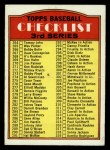 1972 Topps #251 LG  Checklist 3 Front Thumbnail