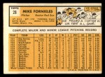 1963 Topps #28 WHI Mike Fornieles  Back Thumbnail