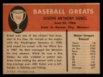 1961 Fleer #119  Joe Kuhel  Back Thumbnail