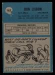 1964 Philadelphia #162  Don Lisbon  Back Thumbnail