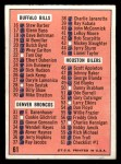 1966 Topps #61   Checklist #1 Back Thumbnail