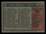 1975 Topps Mini #531   -  Sparky Anderson Reds Team Checklist Back Thumbnail