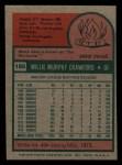 1975 Topps Mini #186  Willie Crawford  Back Thumbnail