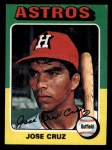 1975 Topps Mini #514  Jose Cruz  Front Thumbnail