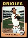 1975 Topps Mini #247  Enos Cabell  Front Thumbnail