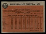 1962 Topps #226   Giants Team Back Thumbnail