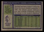 1972 Topps #202  Garland Boyette  Back Thumbnail