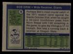 1972 Topps #76  Bob Grim  Back Thumbnail