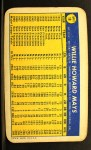 1970 Topps Super #18  Willie Mays  Back Thumbnail