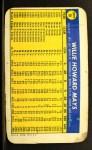1970 Topps Super #18  Willie Mays  Back Thumbnail