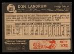 1964 Topps Venezuelan #286  Don Landrum  Back Thumbnail