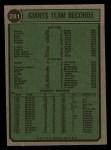 1974 Topps #281   Giants Team Back Thumbnail