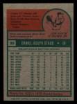 1975 Topps Mini #90  Rusty Staub  Back Thumbnail