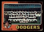1975 Topps Mini #361   -  Walter Alston Dodgers Team Checklist Front Thumbnail