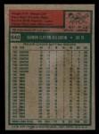 1975 Topps Mini #640  Harmon Killebrew  Back Thumbnail