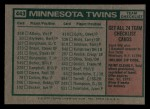 1975 Topps Mini #443   -  Frank Quilici Twins Team Checklist Back Thumbnail