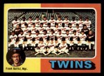 1975 Topps Mini #443   -  Frank Quilici Twins Team Checklist Front Thumbnail