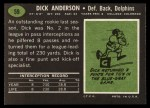 1969 Topps #59  Dick Anderson  Back Thumbnail