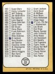 1968 Topps #454 TCH  -  Frank Robinson Checklist 6 Back Thumbnail