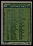 1977 Topps #34   -  Norm Sherry Angels Team Checklist Back Thumbnail
