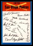 1973 Topps Blue Checklist   Padres Front Thumbnail