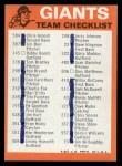 1973 Topps Blue Checklist   Giants Back Thumbnail