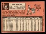 1969 Topps #370  Juan Marichal  Back Thumbnail