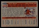 1957 Topps #268  Jackie Collum  Back Thumbnail