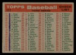 1959 Topps #172   Athletics Team Checklist Back Thumbnail
