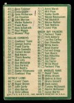 1966 Philadelphia #197   Checklist 1 Back Thumbnail