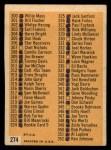 1963 Topps #274 SM  Checklist 4 Back Thumbnail