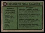 1974 Topps #99   -  Del Crandall / Harvey Kuenn / Joe Nossek / Jim Walton / Al Widmar Brewers Leaders Back Thumbnail