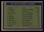 1972 Topps #8   -  Curt Knight / Errol Mann / Bruce Gossett NFC Scoring Leaders Back Thumbnail