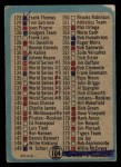 1965 O-Pee-Chee #104   Checklist 89-176 Back Thumbnail