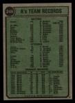 1974 Topps #246   Athletics Team Back Thumbnail