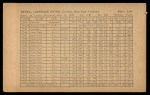 1962 Exhibits Stat Back  Yogi Berra  Back Thumbnail