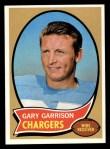 1970 Topps #23  Gary Garrison  Front Thumbnail