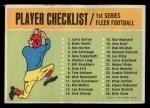 1963 Fleer   Football Checklist Front Thumbnail