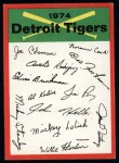 1974 Topps Red Team Checklist   Tigers Team Checklist Front Thumbnail