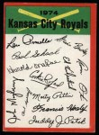 1974 Topps Red Team Checklist   Royals Team Checklist Front Thumbnail